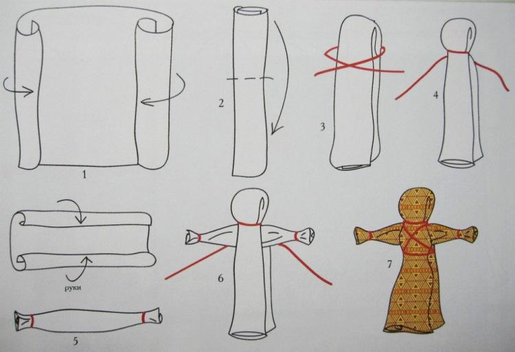 Как сделать куклы своими руками народные